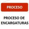 PROCENCARGATURA